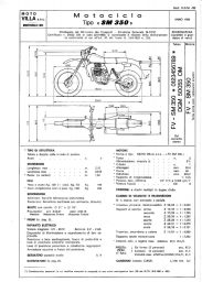 thumbnail of OM50055 SM350