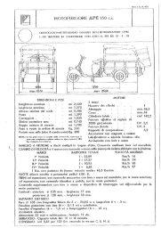 thumbnail of PIAGGIO MOTOFURGONE APE 150